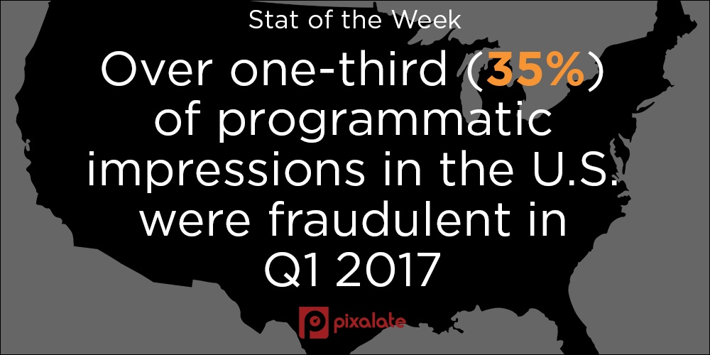 stat-of-the-week-usa-impressions-fraud.jpg