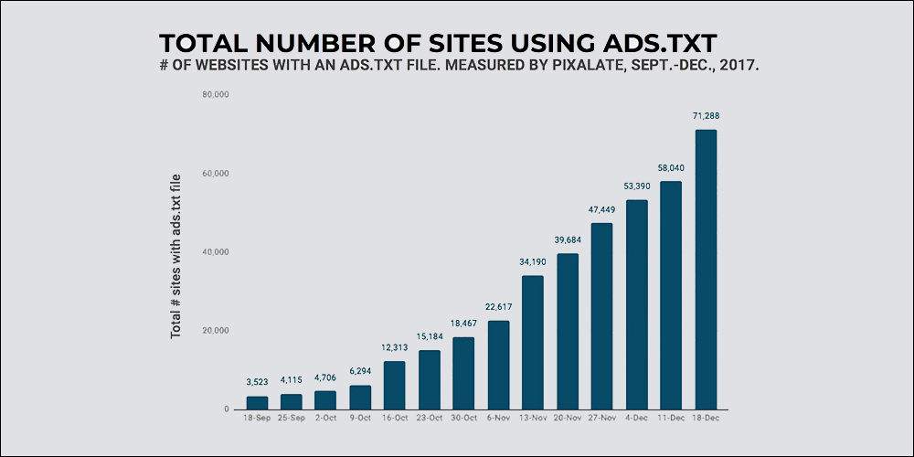 ads-txt-blog-post-trends-report-cover.png