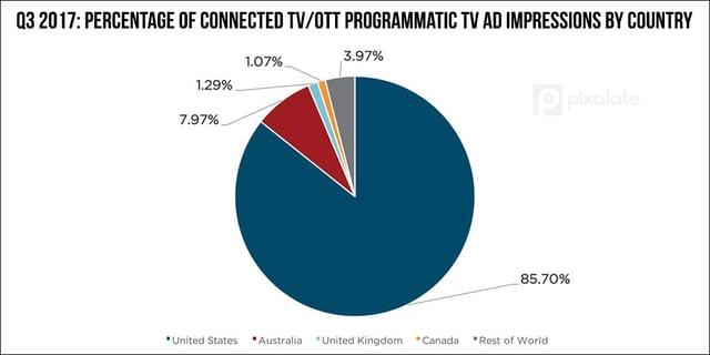 2-tv-imps.jpg