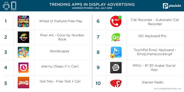 Display-Android-mobile-top-apps-USA-(July-2018-data)-