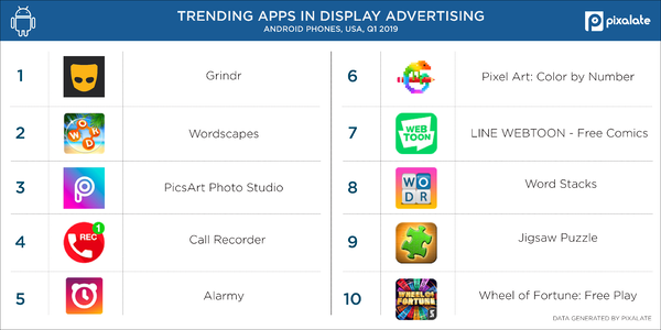 Display-Android-mobile-top-apps-USA-(Q1-2019)