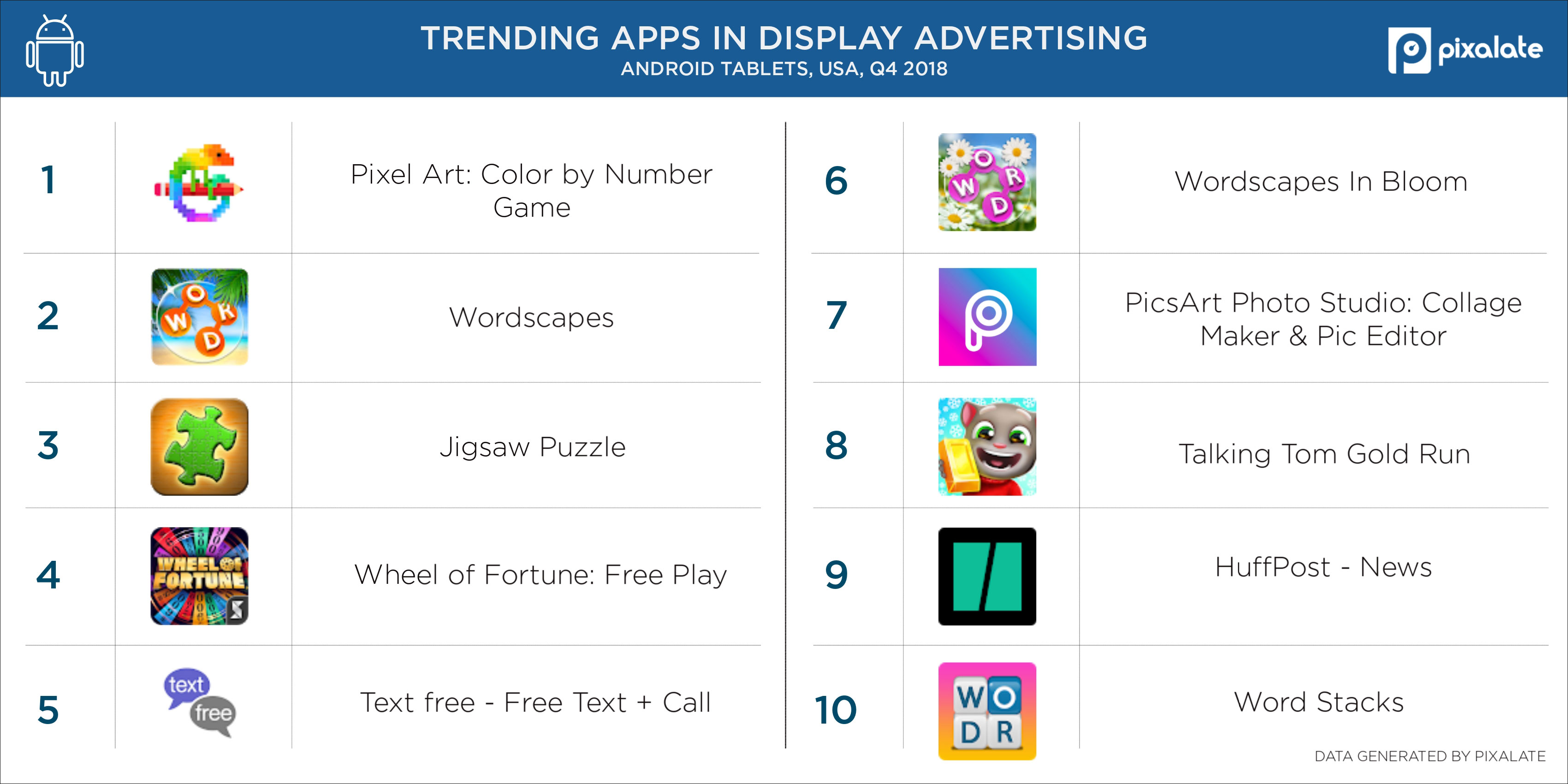 Display-Android-tablet-top-apps-USA-(Q4-2018)