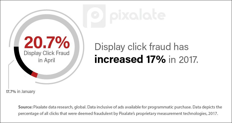 Display-click-fraud-Q1-2017.jpg