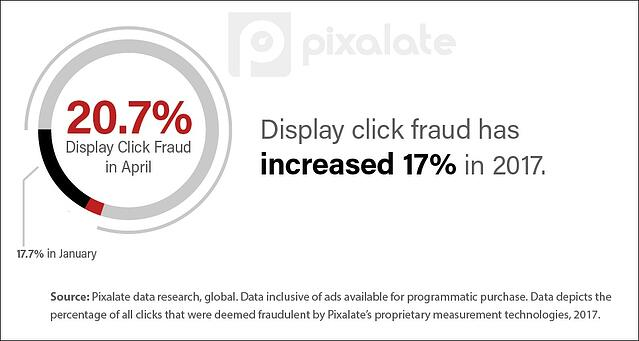 Display-click-fraud-Q1-2017.jpg
