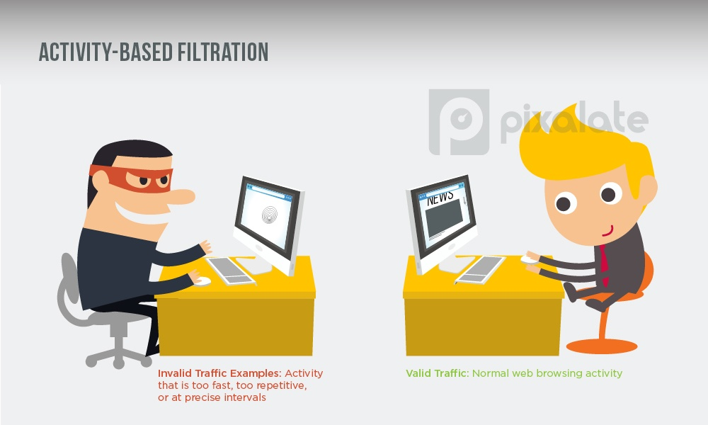activity-based filtration.jpg