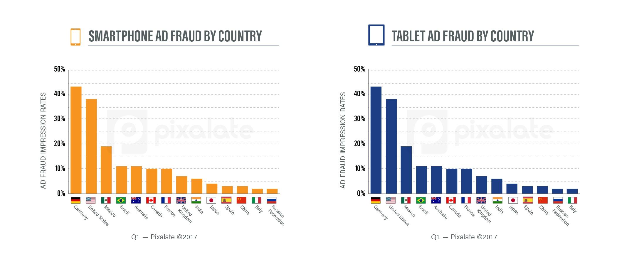 ad fraud mobile - tablet.jpg