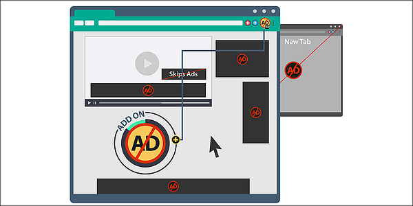 ad-blocking-extension-add-on