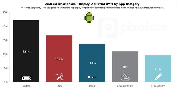 blog-android-app-smartphone-display-q2-2018