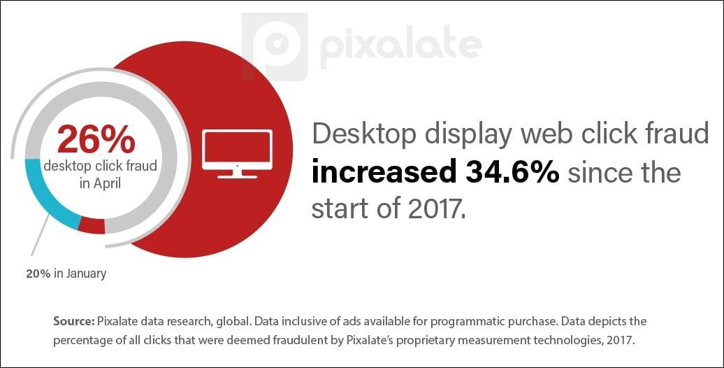 click-fraud-display-web-in-1st-quarter-of-2017-v2-copy-(1).jpg