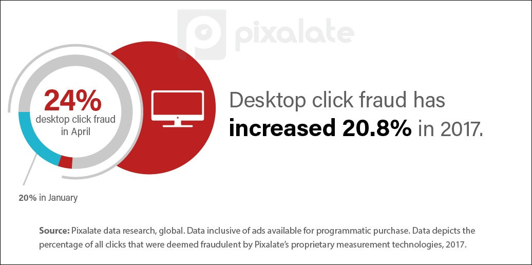 click-fraud-in-1st-quarter-of-2017-v2.jpg
