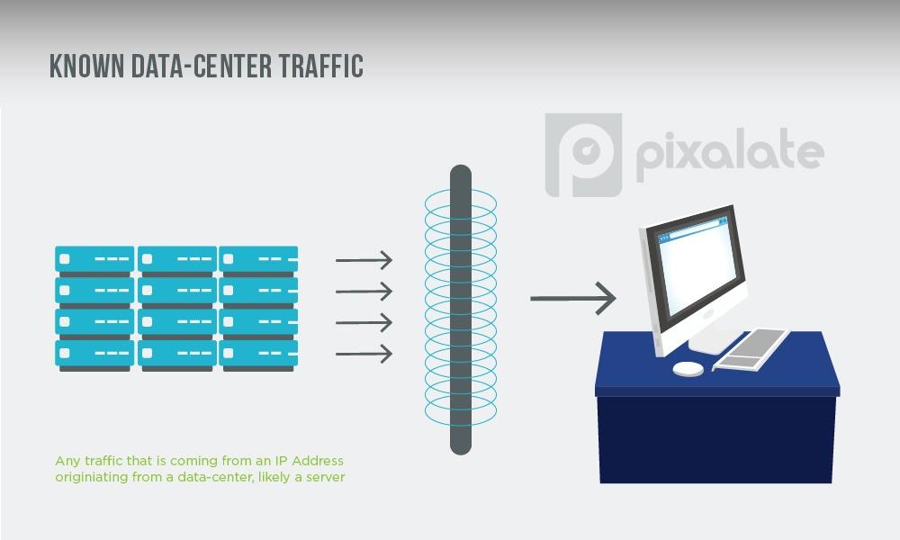 data-center traffic.jpg
