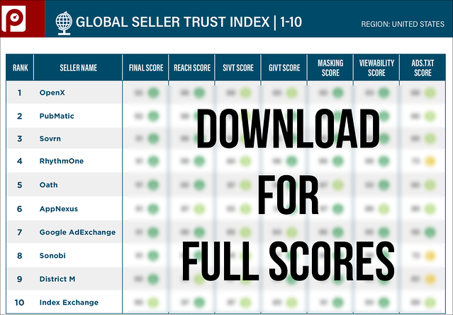 december-2017-gsti-download-full-scores.png