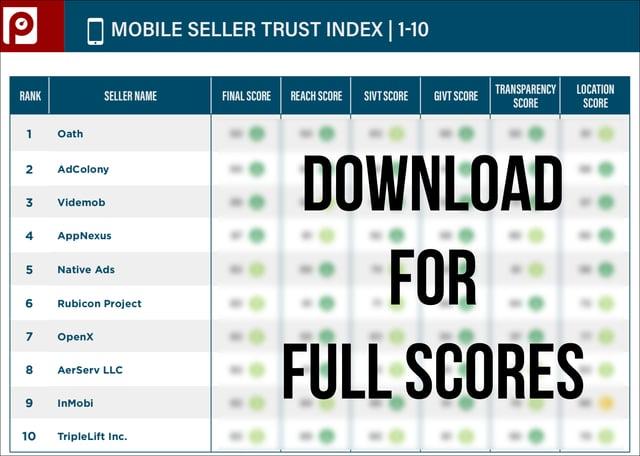 december-2017-msti-download-full-scores.png