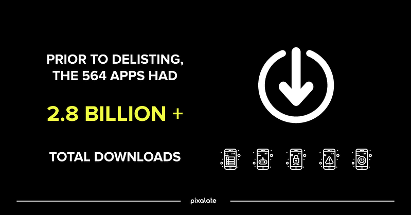 delisted-downloads