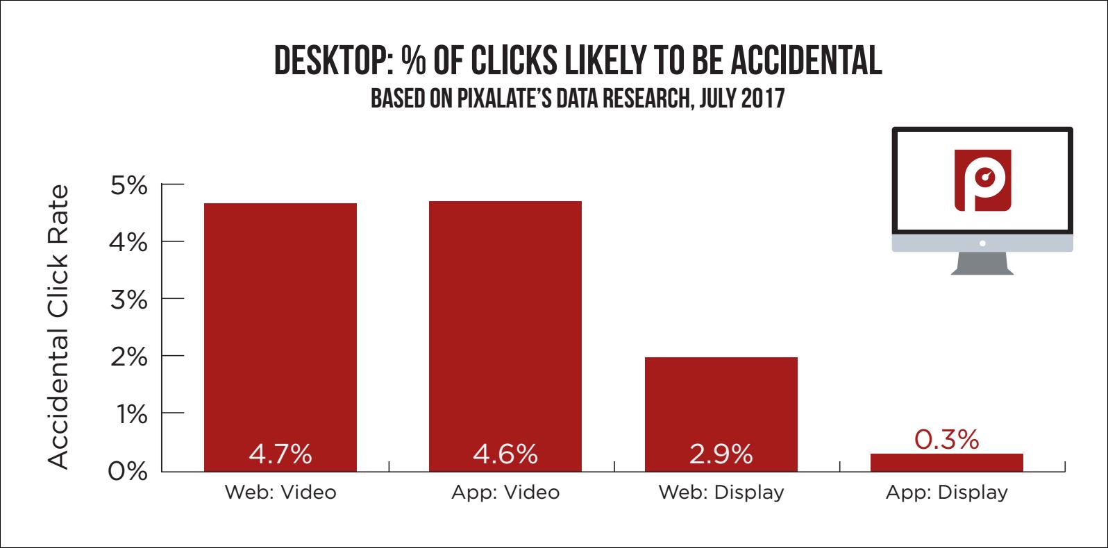 desktop-accidental-clicks.png