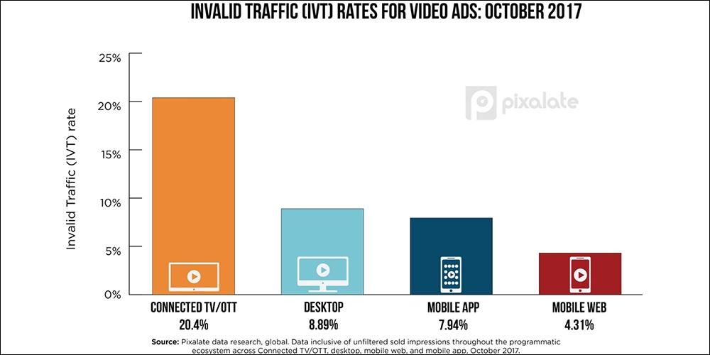 email-ott-october-ivt-rates.jpg