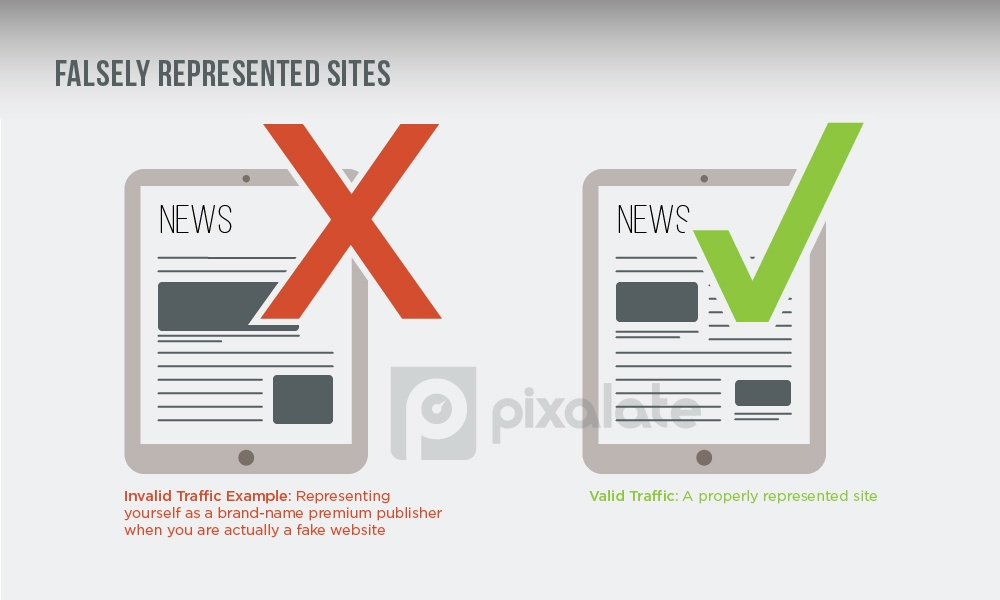 falsely represented sites.jpg