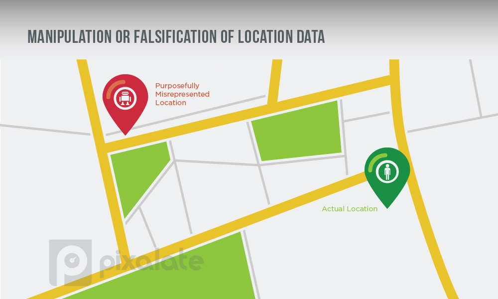falsified location data.jpg