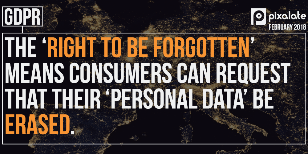 gdpr programmatic advertising data security privacy