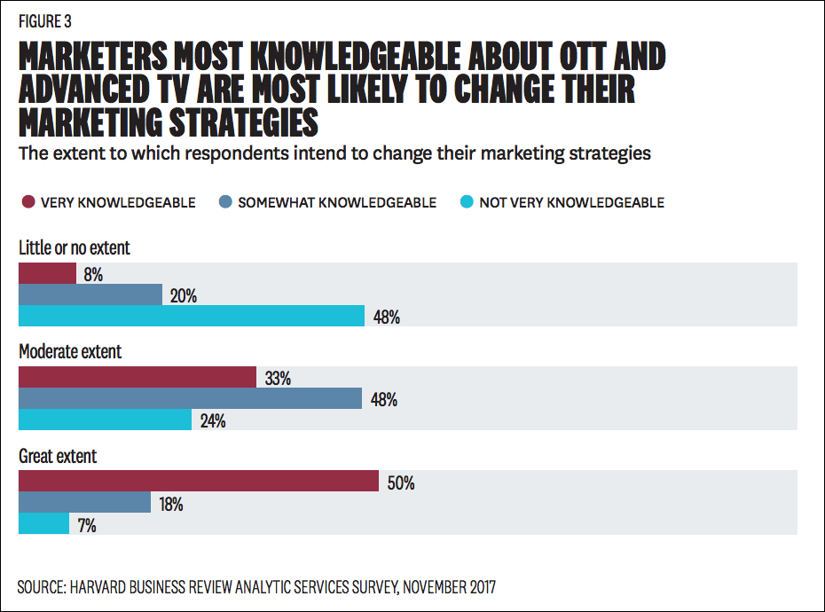 hbr-survey.png