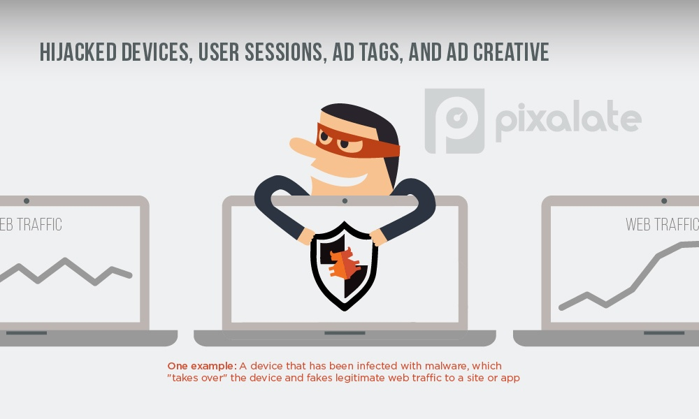 hijacked devices, user sessions, ad tags, and ad creative.jpg