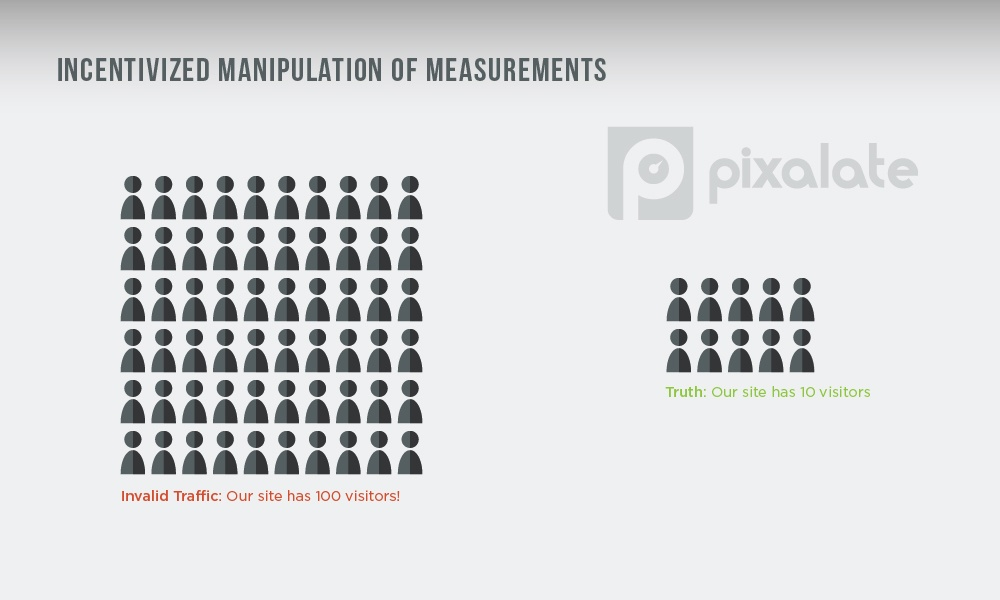 incentivized measurement manipulation.jpg