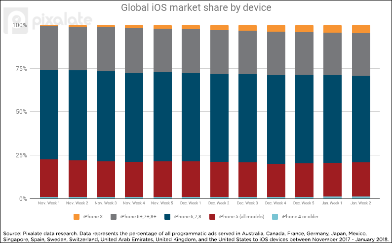 ios-market-share-global.png