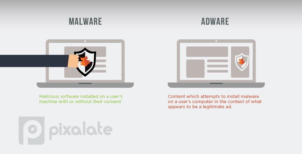 malware and adware.jpg