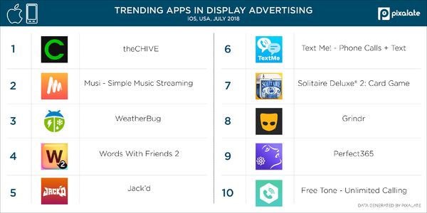 Pixalate week in review september 3 7 2018 for Mobili ad trend