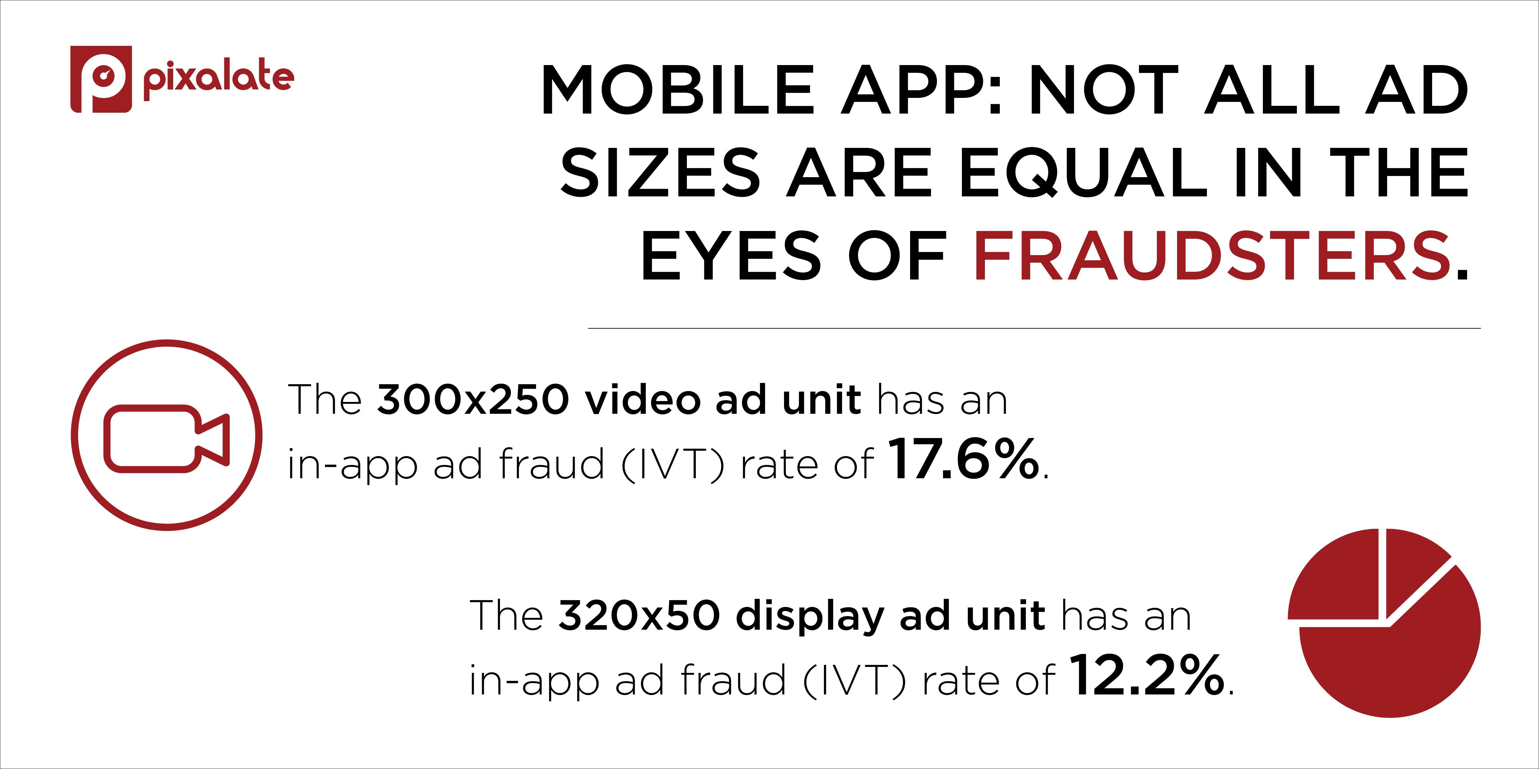mobile-app-ad-sizes-takeaways