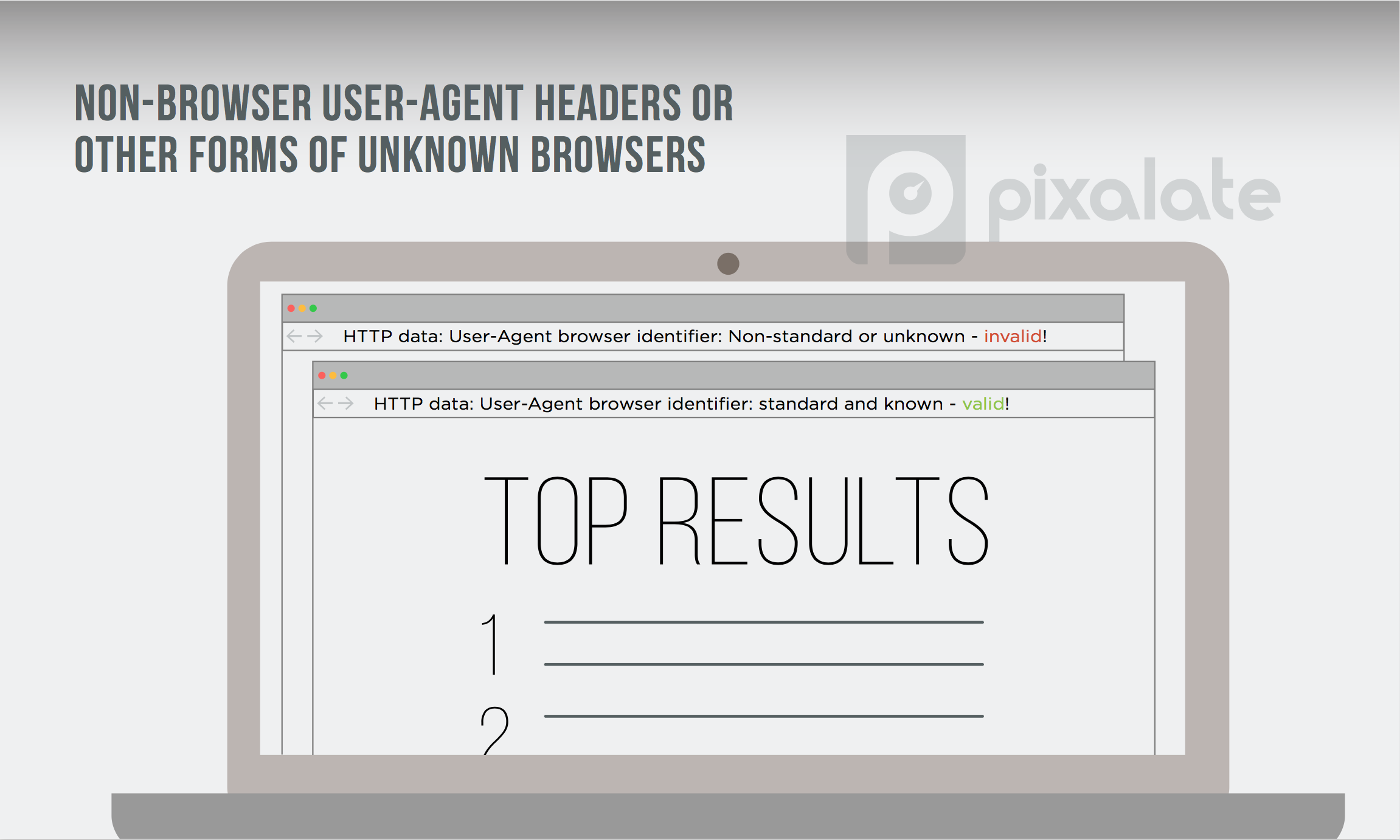 non-browser user agent headers.png
