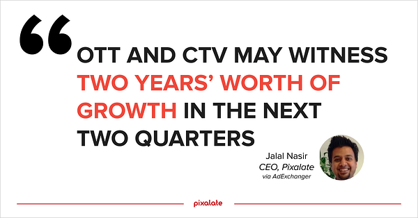ott-ctv-growth-jalal-nasir-quote-2020