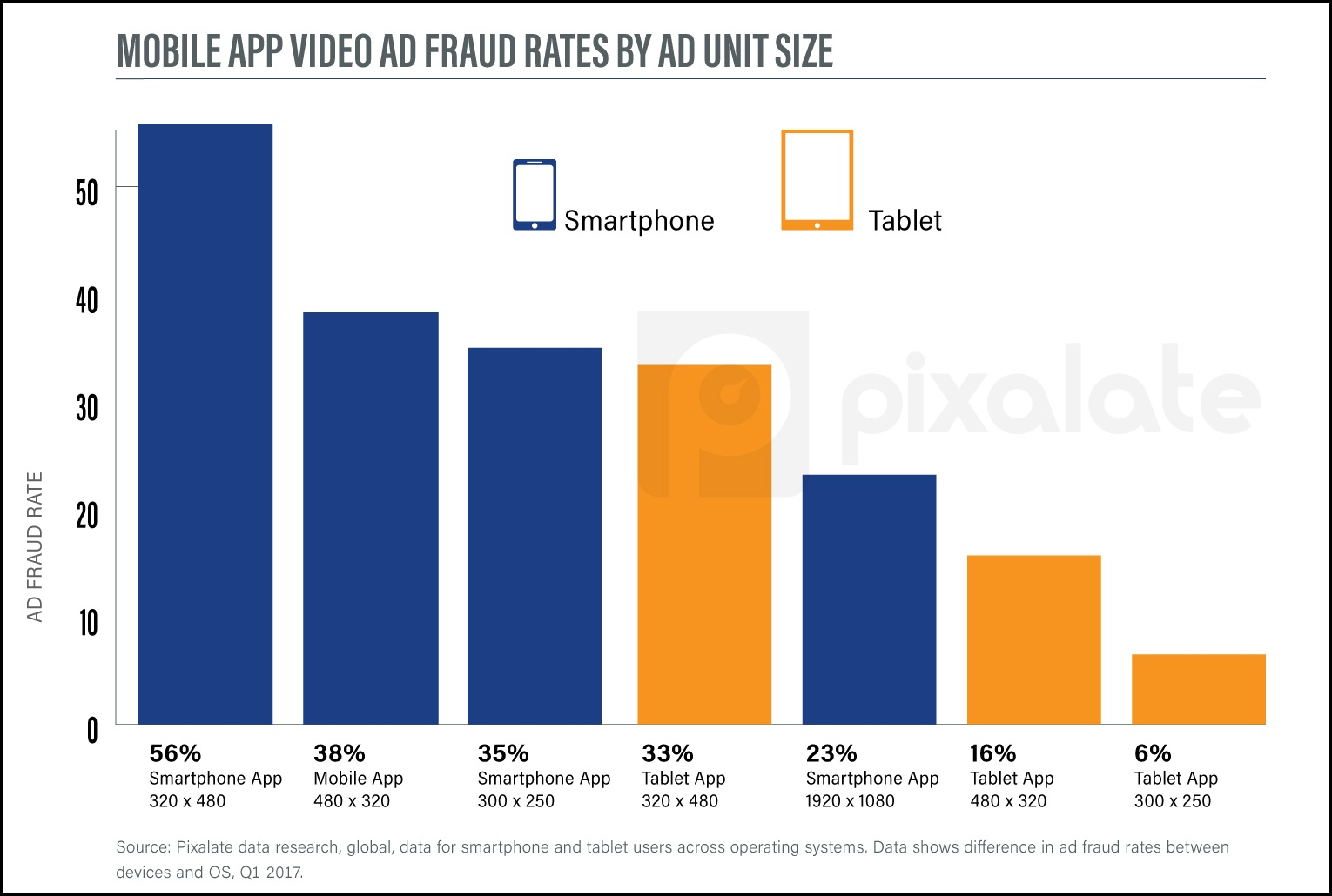 q1-2017-mobile-video-by-ad-unit-size.jpg