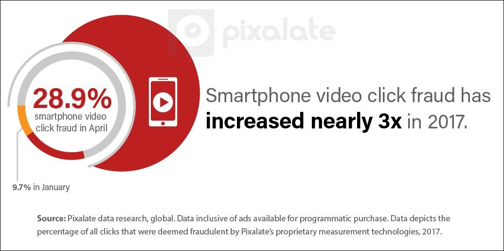smartphone-Video-click-fraud-2017.jpeg
