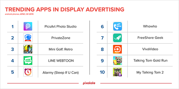 trending-apps-apac-2019-q1-pixalate