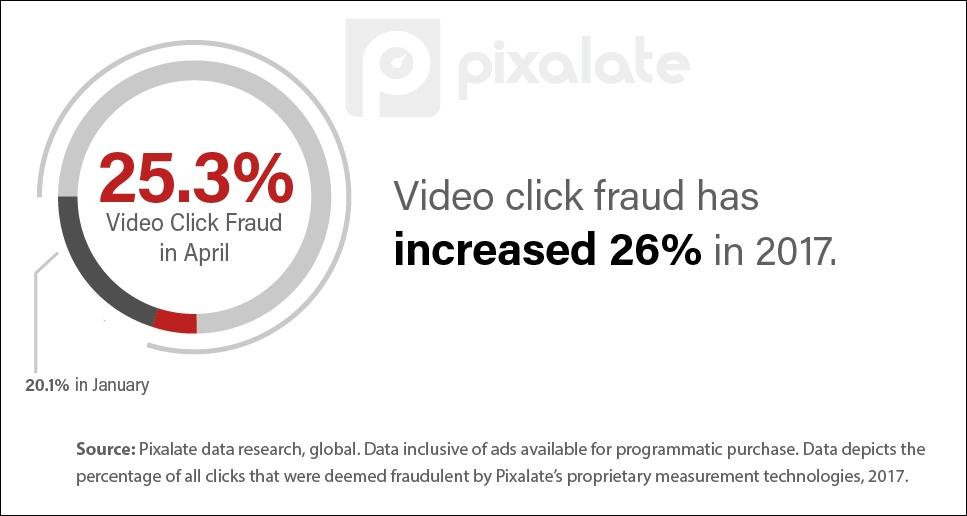 video-click-fraud-Q1-2017.jpg