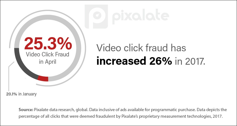 video-click-fraud-Q1-2017.jpg