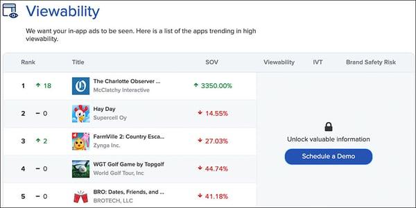 viewability-apps