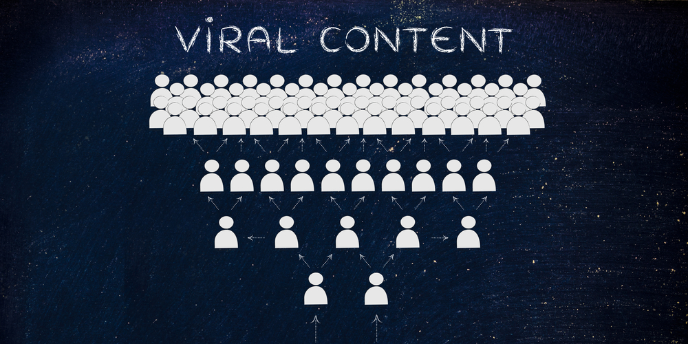 viral-content.png