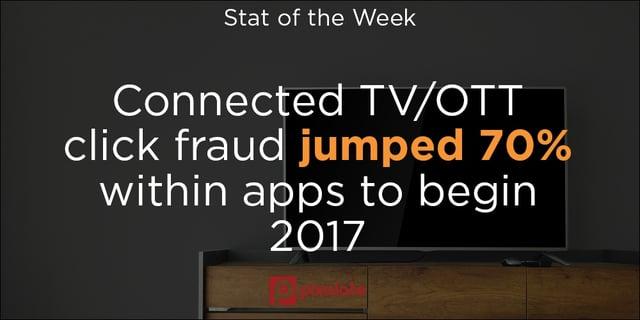 stat-of-the-week-june-23-1.jpg