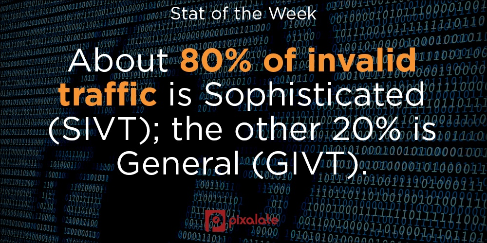 stat-of-the-week-sivt-2.jpg