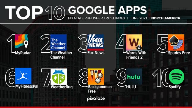 Google Play Store PTI June 2021 NA mobile
