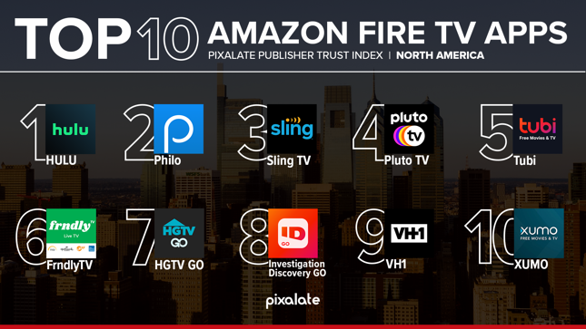 PTI Movies & TV NA Amazon Fire TV May 2021