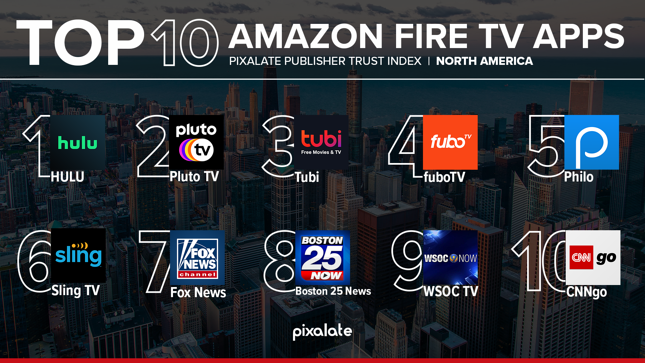 PTI Publicly Owned May 2021 CTV Amazon Fire TV