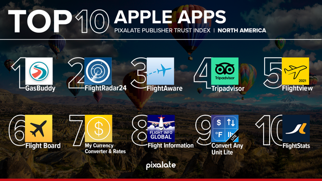 PTI Travel Mobile Apple App Store May 2021
