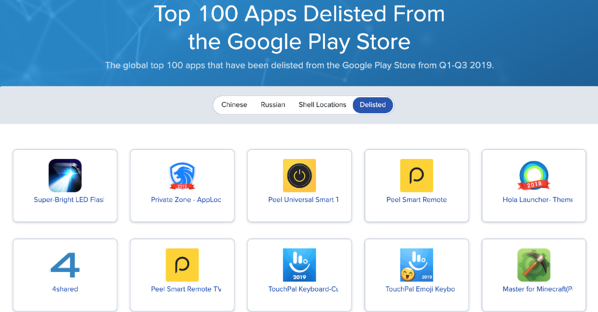 delisted-apps-top-10-pixalate-blog