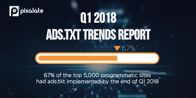 q1-2018-ads-txt-report-header